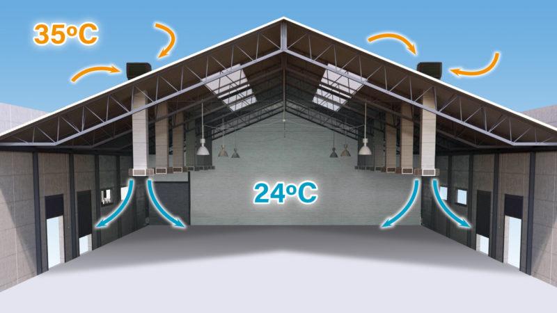 Ejemplo bioclimatización en nave industrial